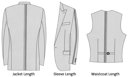 Men's Size Guide – Butler Stewart